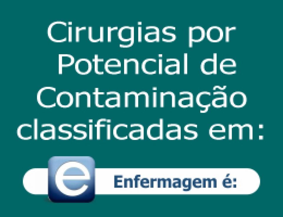 Cirurgias por Potencial de Contaminação