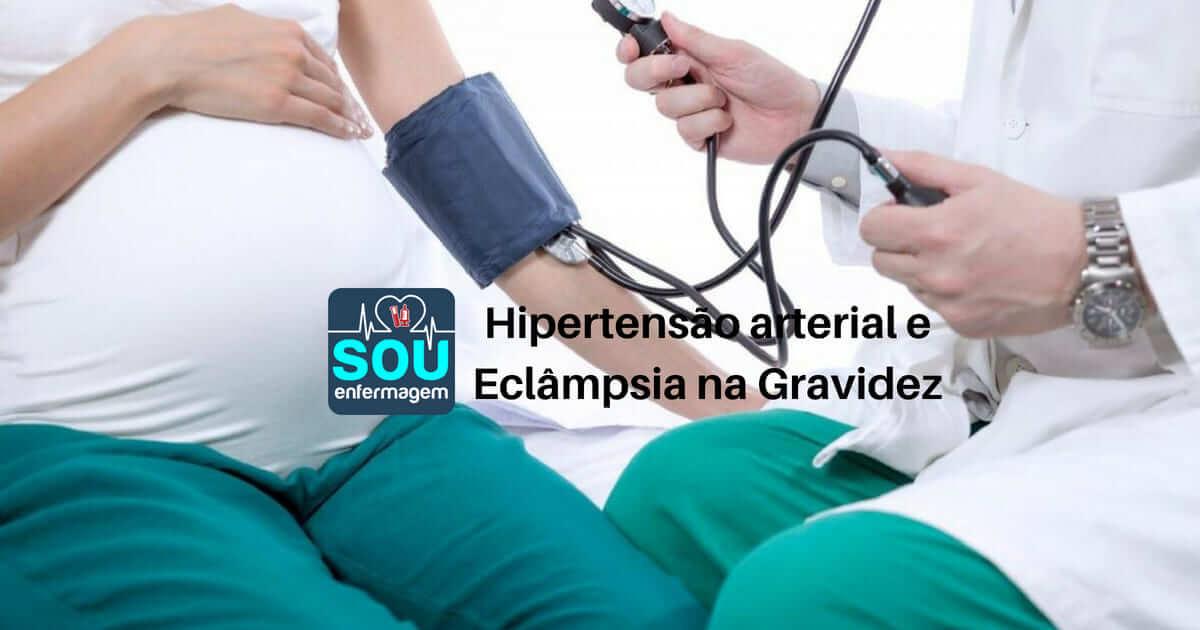 Hipertensão arterial e Eclâmpsia na Gravidez