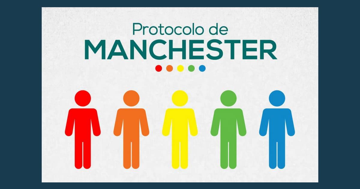 Protocolo de Manchester classifica os doentes por cores