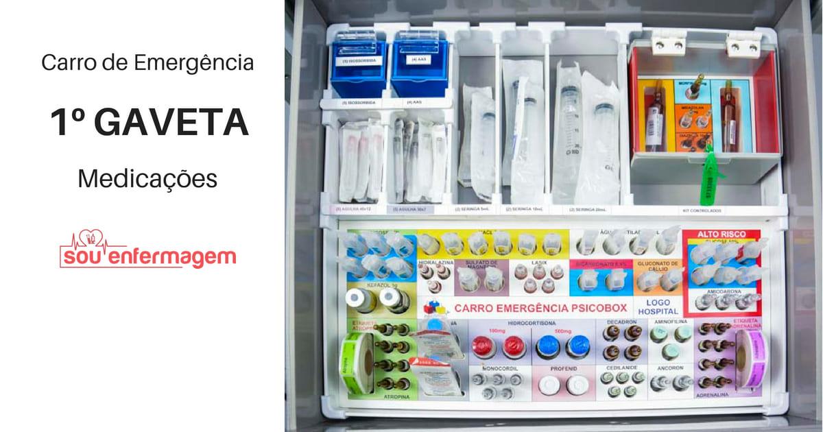 Medicamentos e Materiais que Colocamos no Carro de