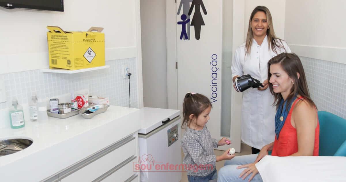Equipamentos e Materiais Básicos da Sala de Vacinação
